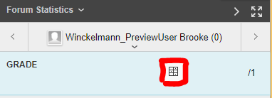 rubric icon in the forum statistics section
